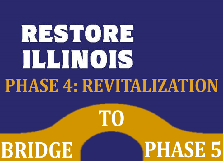 Phase 4 Bridge to Phase 5